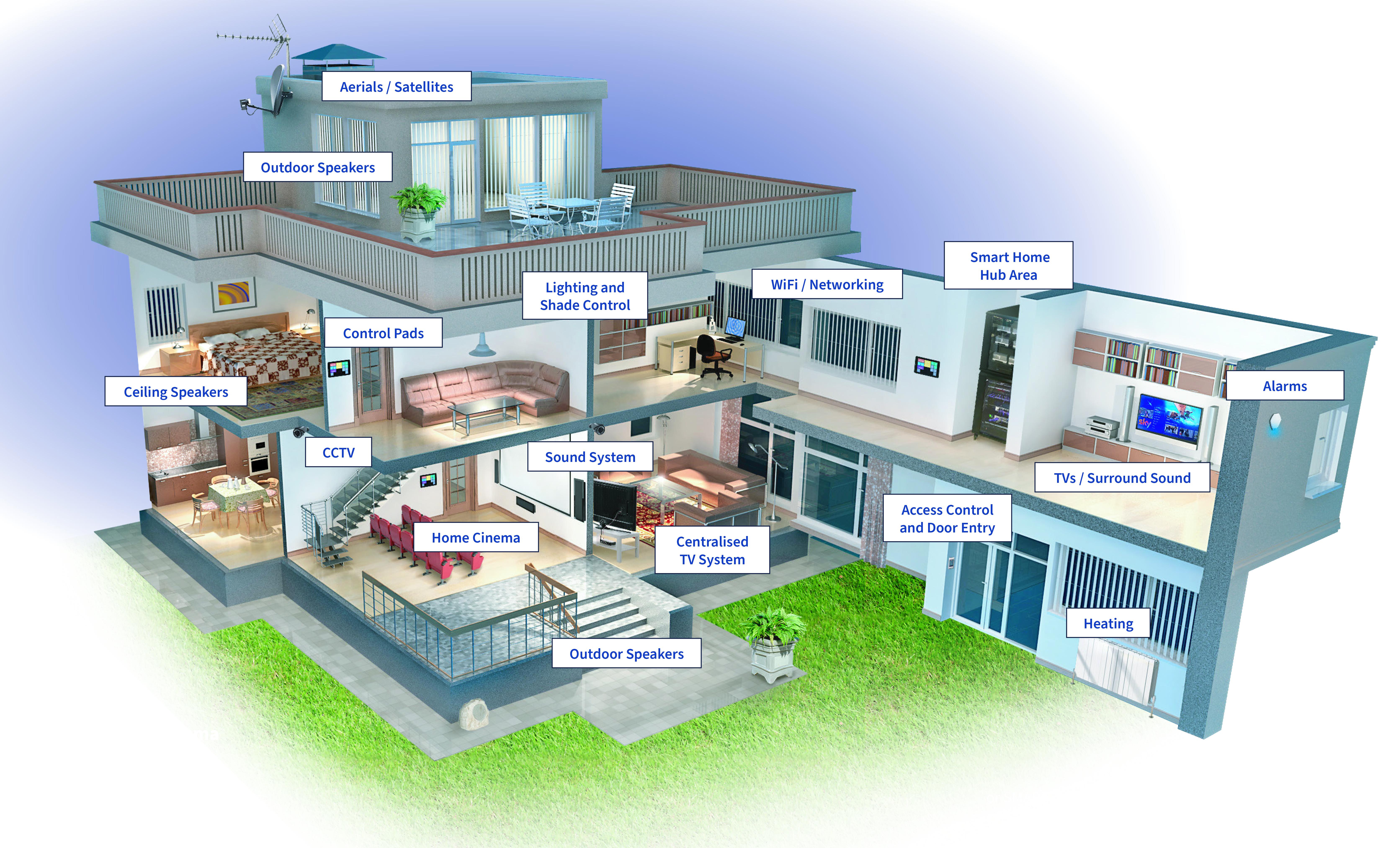 ads-smart-home-flyer-inside-house